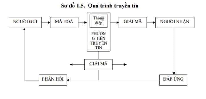 hinh-anh-chien-luoc-marketing-du-lich-13