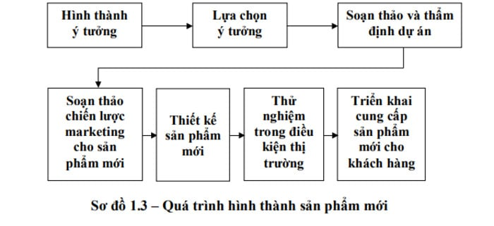 hinh-anh-chien-luoc-marketing-du-lich-8