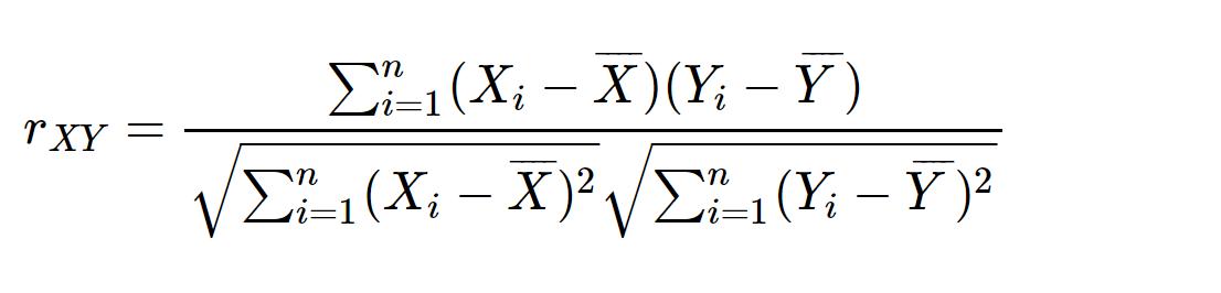 Hệ số tương quan Pearson là gì