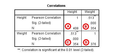 phân tích tươn quan pearson (4)