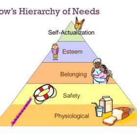Hình ảnh tháp nhu cầu của maslow 1