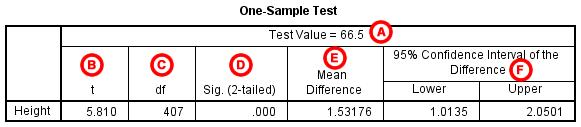 Hình ảnh one sample results 2