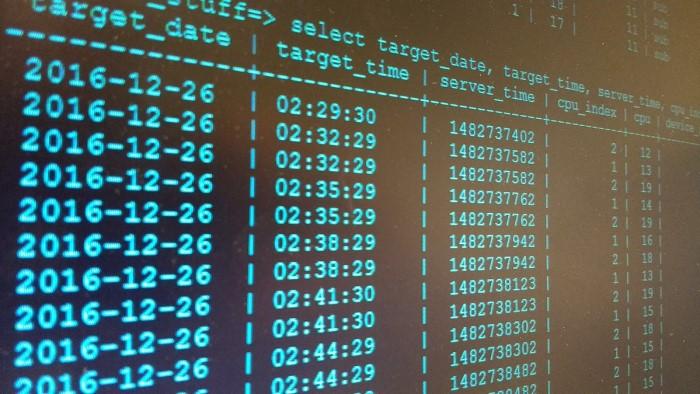 Yêu cầu dữ liệu khi chạy kiểm định Independent Samples T Test